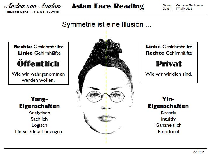 Asian Face Reading 73