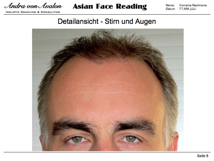 Asian Face Reading 75